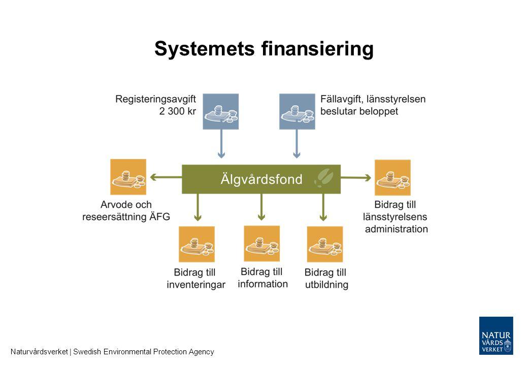 Systemets finansiering Naturvårdsverket | Swedish Environmental Protection Agency