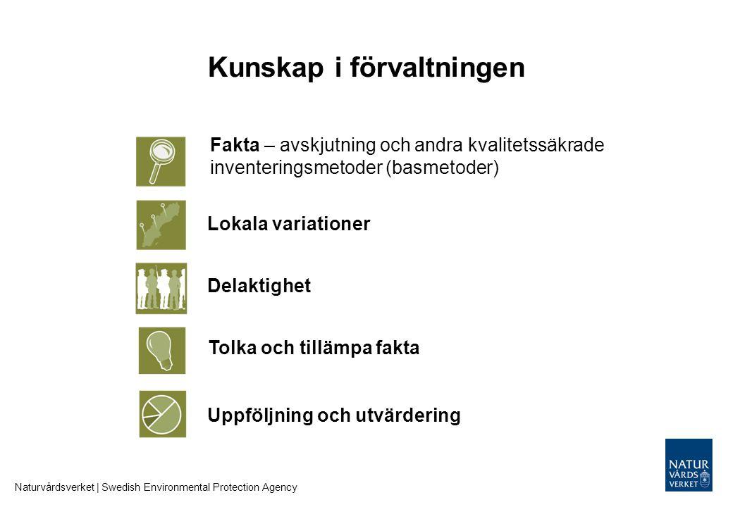 Kunskap i förvaltningen Naturvårdsverket | Swedish Environmental Protection Agency Lokala variationer Delaktighet Uppföljning och utvärdering Fakta –