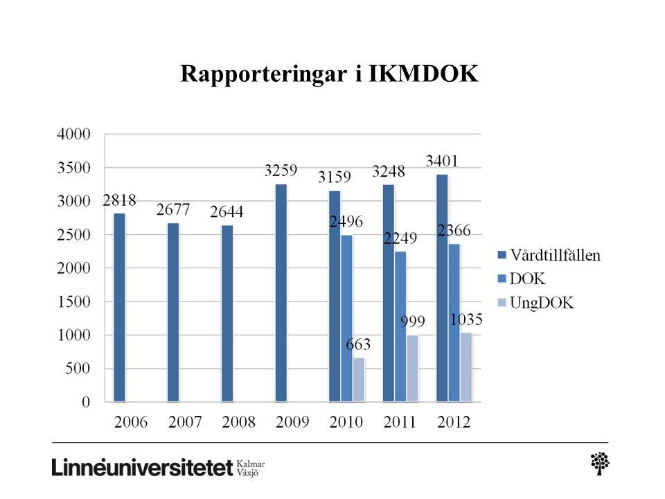Den totala bilden för 2012 • Uppgifter från 66 lokala enheter.