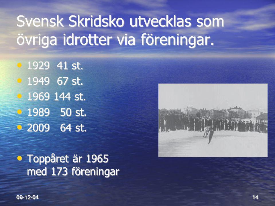 09-12-0414 Svensk Skridsko utvecklas som övriga idrotter via föreningar. • 1929 41 st. • 1949 67 st. • 1969 144 st. • 1989 50 st. • 2009 64 st. • Topp