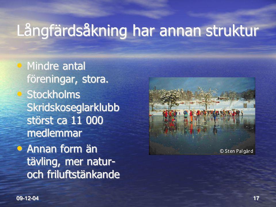 09-12-0417 Långfärdsåkning har annan struktur • Mindre antal föreningar, stora. • Stockholms Skridskoseglarklubb störst ca 11 000 medlemmar • Annan fo