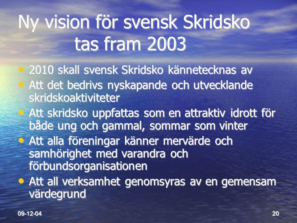 09-12-0420 Ny vision för svensk Skridsko tas fram 2003 • 2010 skall svensk Skridsko kännetecknas av • Att det bedrivs nyskapande och utvecklande skrid