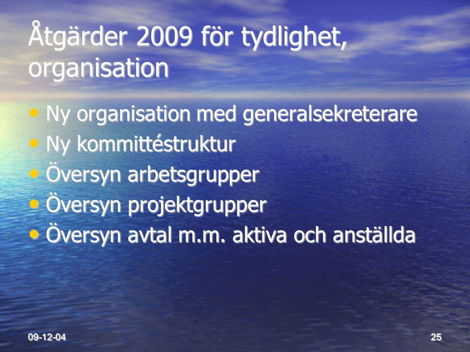 09-12-0425 Åtgärder 2009 för tydlighet, organisation • Ny organisation med generalsekreterare • Ny kommittéstruktur • Översyn arbetsgrupper • Översyn