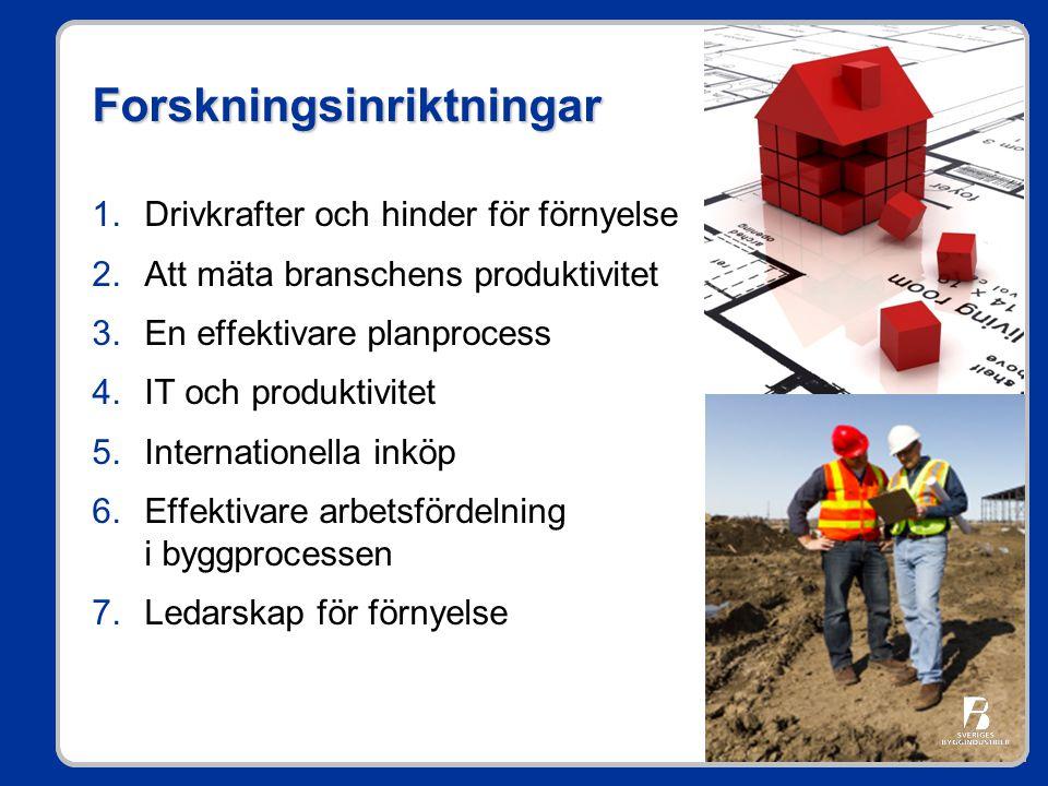 Forskningsinriktningar 1.Drivkrafter och hinder för förnyelse 2.Att mäta branschens produktivitet 3.En effektivare planprocess 4.IT och produktivitet 5.Internationella inköp 6.Effektivare arbetsfördelning i byggprocessen 7.Ledarskap för förnyelse