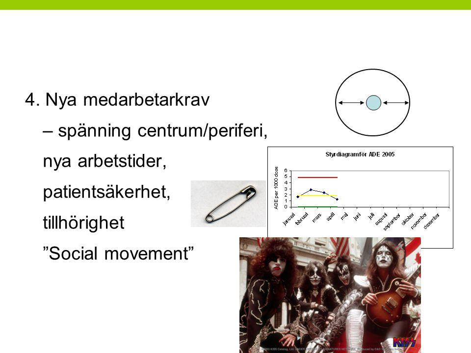 """SHdir´s konferense 10 oktober 4. Nya medarbetarkrav – spänning centrum/periferi, nya arbetstider, patientsäkerhet, tillhörighet """"Social movement"""""""