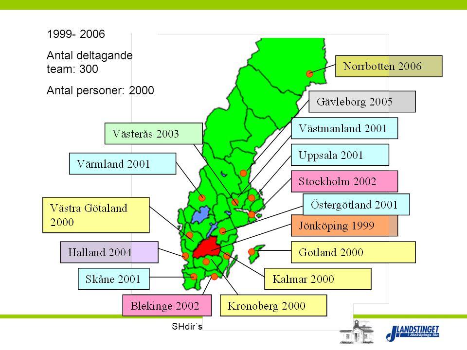 SHdir´s konferense 10 oktober 1999- 2006 Antal deltagande team: 300 Antal personer: 2000