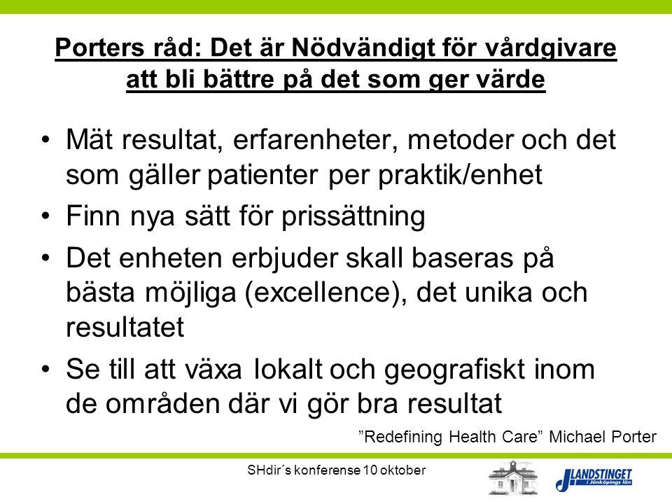 SHdir´s konferense 10 oktober Porters råd: Det är Nödvändigt för vårdgivare att bli bättre på det som ger värde •Mät resultat, erfarenheter, metoder o