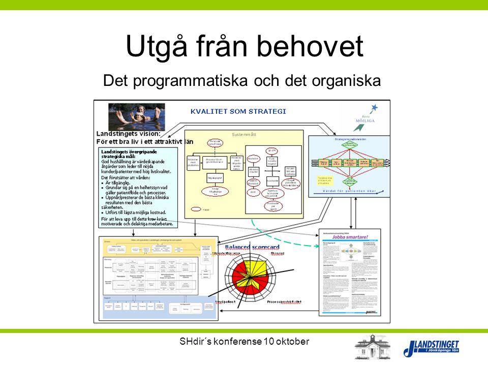 SHdir´s konferense 10 oktober Utgå från behovet Det programmatiska och det organiska