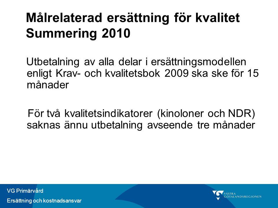 VG Primärvård Ersättning och kostnadsansvar Utbetalning av alla delar i ersättningsmodellen enligt Krav- och kvalitetsbok 2009 ska ske för 15 månader