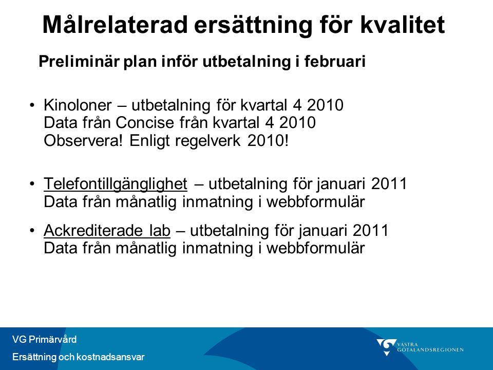 VG Primärvård Ersättning och kostnadsansvar Preliminär plan inför utbetalning i februari •Kinoloner – utbetalning för kvartal 4 2010 Data från Concise