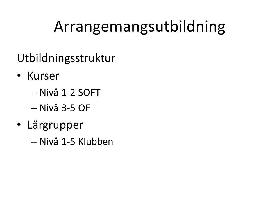 Arrangemangsutbildning Utbildningsstruktur • Kurser – Nivå 1-2 SOFT – Nivå 3-5 OF • Lärgrupper – Nivå 1-5 Klubben