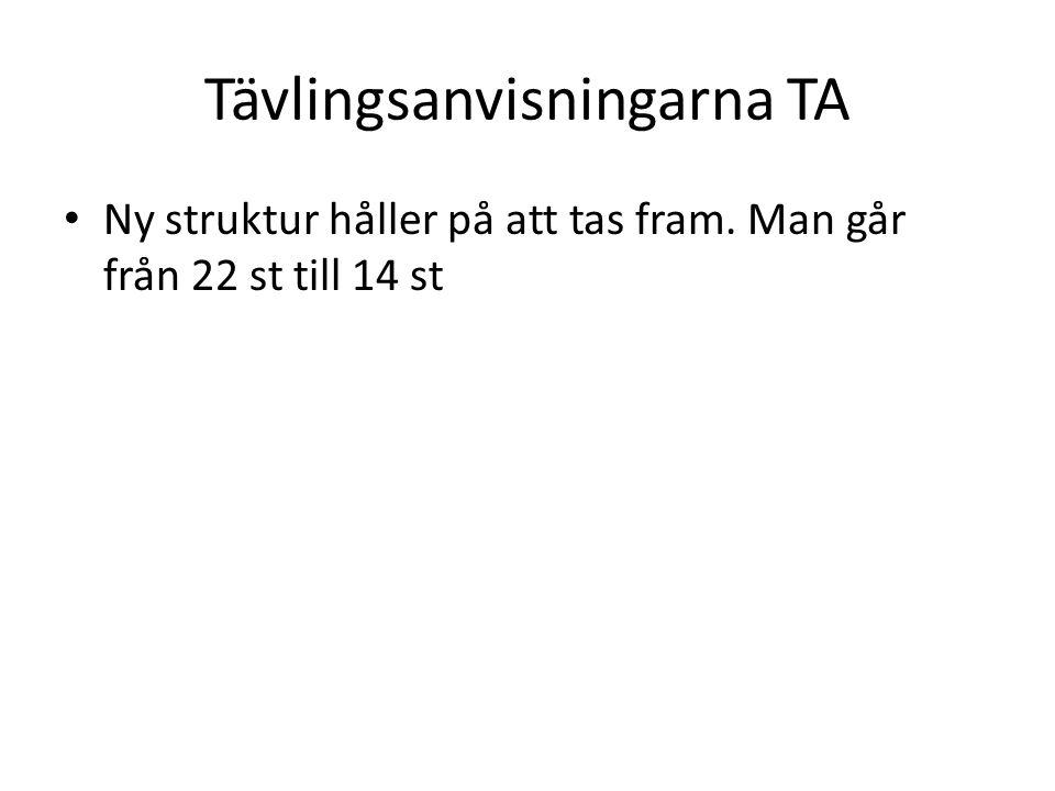 TA 201 Regelverkets struktur
