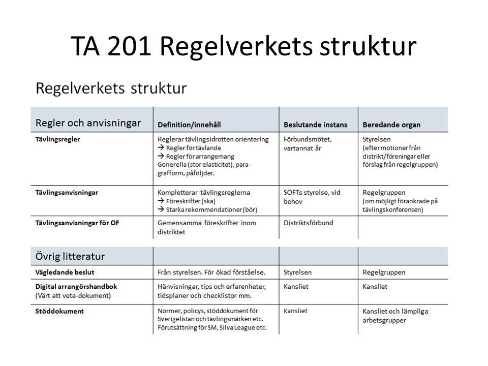 Mark & vilt information Lennart Gustafsson