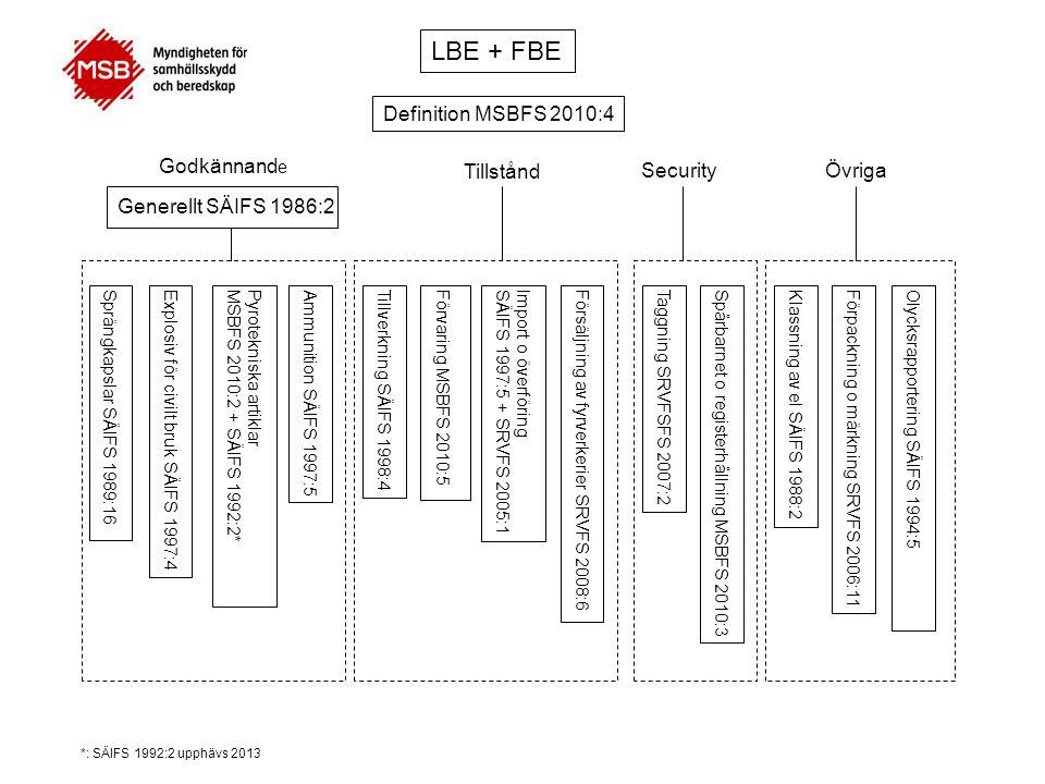 LBE + FBE Definition MSBFS 2010:4 Generellt SÄIFS 1986:2 Tillstånd Sprängkapslar SÄIFS 1989:16Explosiv för civilt bruk SÄIFS 1997:4Pyrotekniska artikl