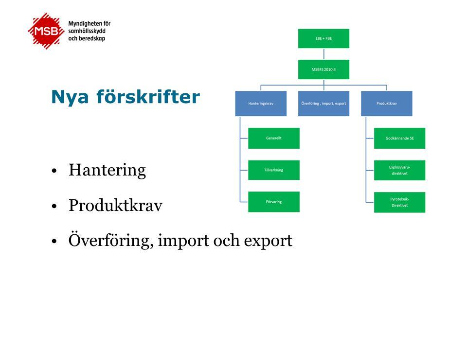Nya förskrifter •Hantering •Produktkrav •Överföring, import och export