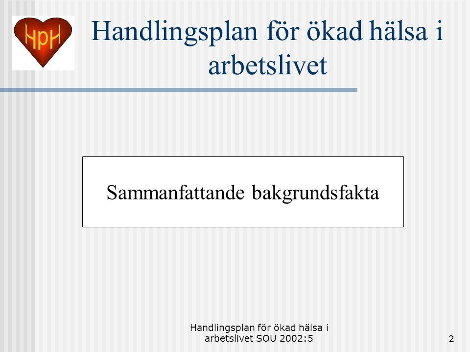 Handlingsplan för ökad hälsa i arbetslivet SOU 2002:52 Sammanfattande bakgrundsfakta Handlingsplan för ökad hälsa i arbetslivet