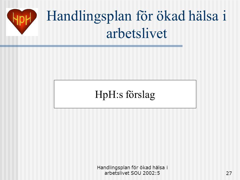 Handlingsplan för ökad hälsa i arbetslivet SOU 2002:527 HpH:s förslag Handlingsplan för ökad hälsa i arbetslivet