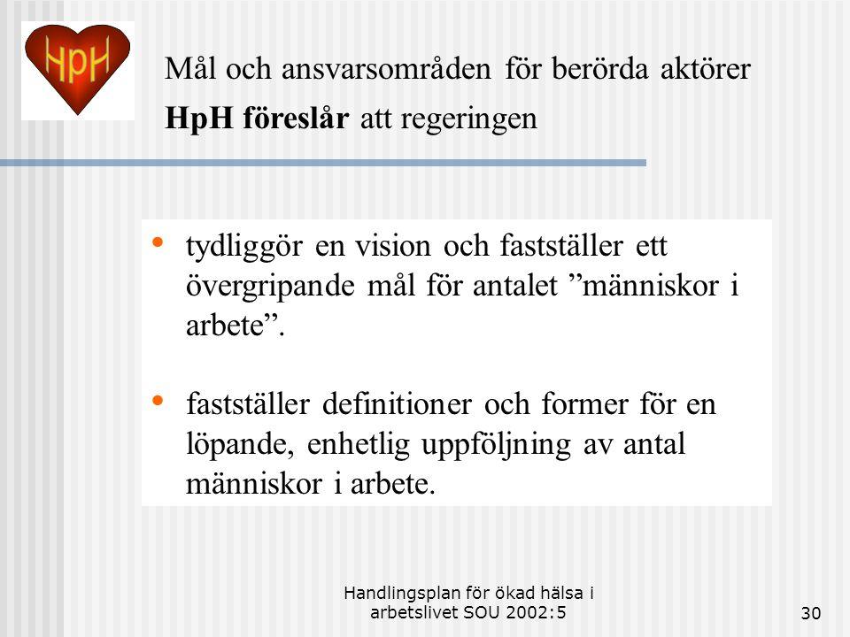 Handlingsplan för ökad hälsa i arbetslivet SOU 2002:530 Mål och ansvarsområden för berörda aktörer HpH föreslår att regeringen • tydliggör en vision o