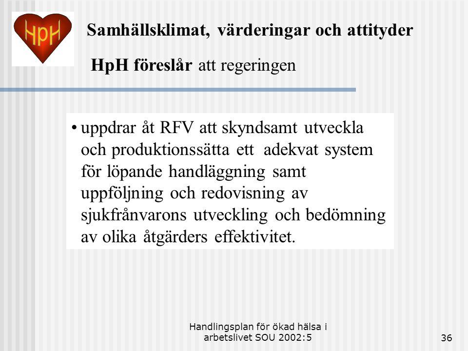 Handlingsplan för ökad hälsa i arbetslivet SOU 2002:536 •uppdrar åt RFV att skyndsamt utveckla och produktionssätta ett adekvat system för löpande handläggning samt uppföljning och redovisning av sjukfrånvarons utveckling och bedömning av olika åtgärders effektivitet.