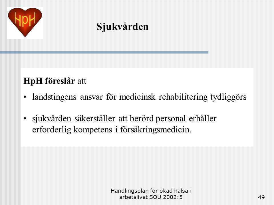 Handlingsplan för ökad hälsa i arbetslivet SOU 2002:549 HpH föreslår att •landstingens ansvar för medicinsk rehabilitering tydliggörs •sjukvården säke