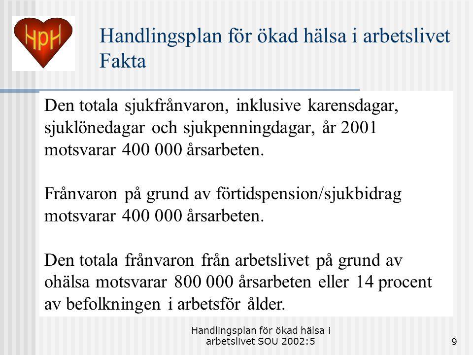 Handlingsplan för ökad hälsa i arbetslivet SOU 2002:59 Den totala sjukfrånvaron, inklusive karensdagar, sjuklönedagar och sjukpenningdagar, år 2001 motsvarar 400 000 årsarbeten.