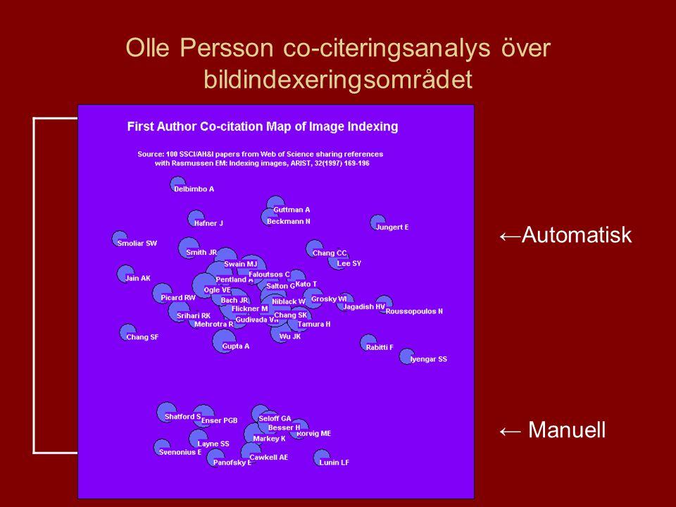 Olle Persson co-citeringsanalys över bildindexeringsområdet ←Automatisk ← Manuell