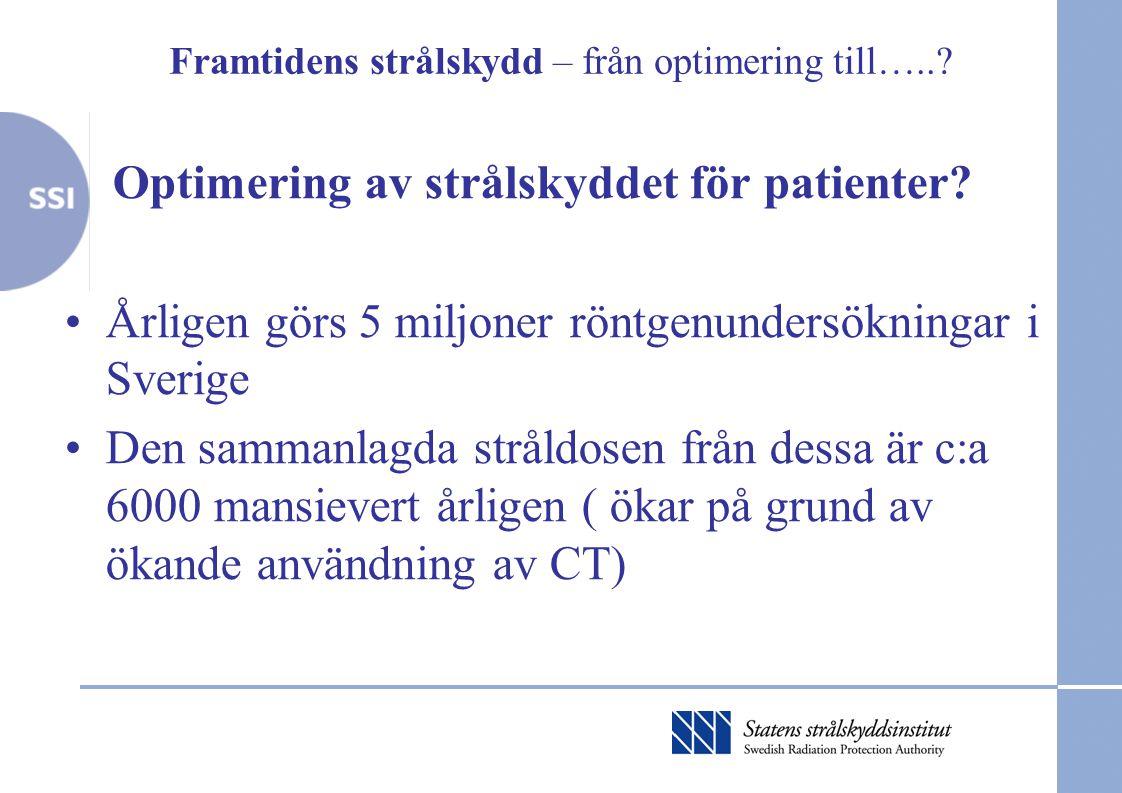 Framtidens strålskydd – från optimering till…..? Optimering av strålskyddet för patienter? •Årligen görs 5 miljoner röntgenundersökningar i Sverige •D