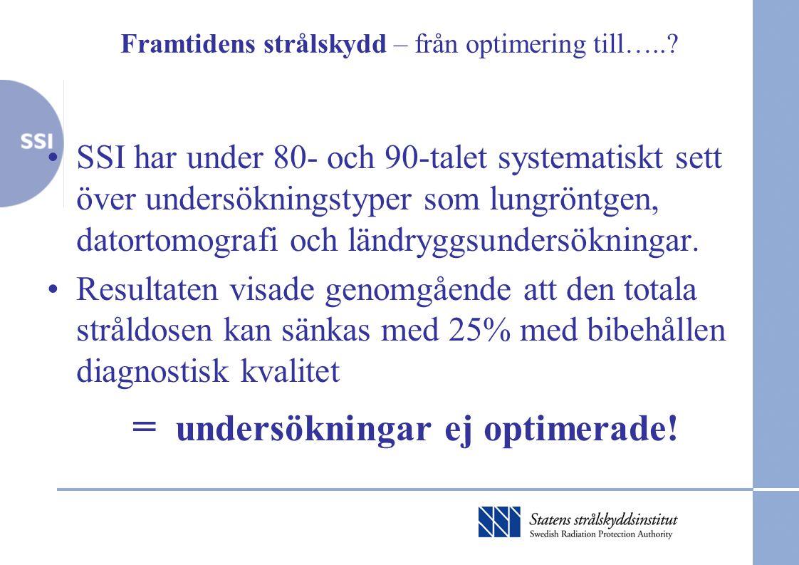 Framtidens strålskydd – från optimering till…..? •SSI har under 80- och 90-talet systematiskt sett över undersökningstyper som lungröntgen, datortomog