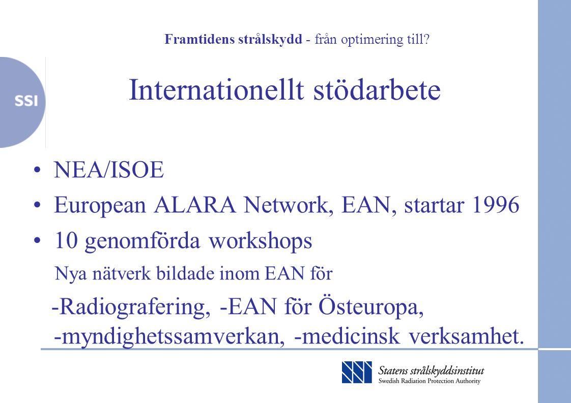Internationellt stödarbete •NEA/ISOE •European ALARA Network, EAN, startar 1996 •10 genomförda workshops Nya nätverk bildade inom EAN för -Radiografer