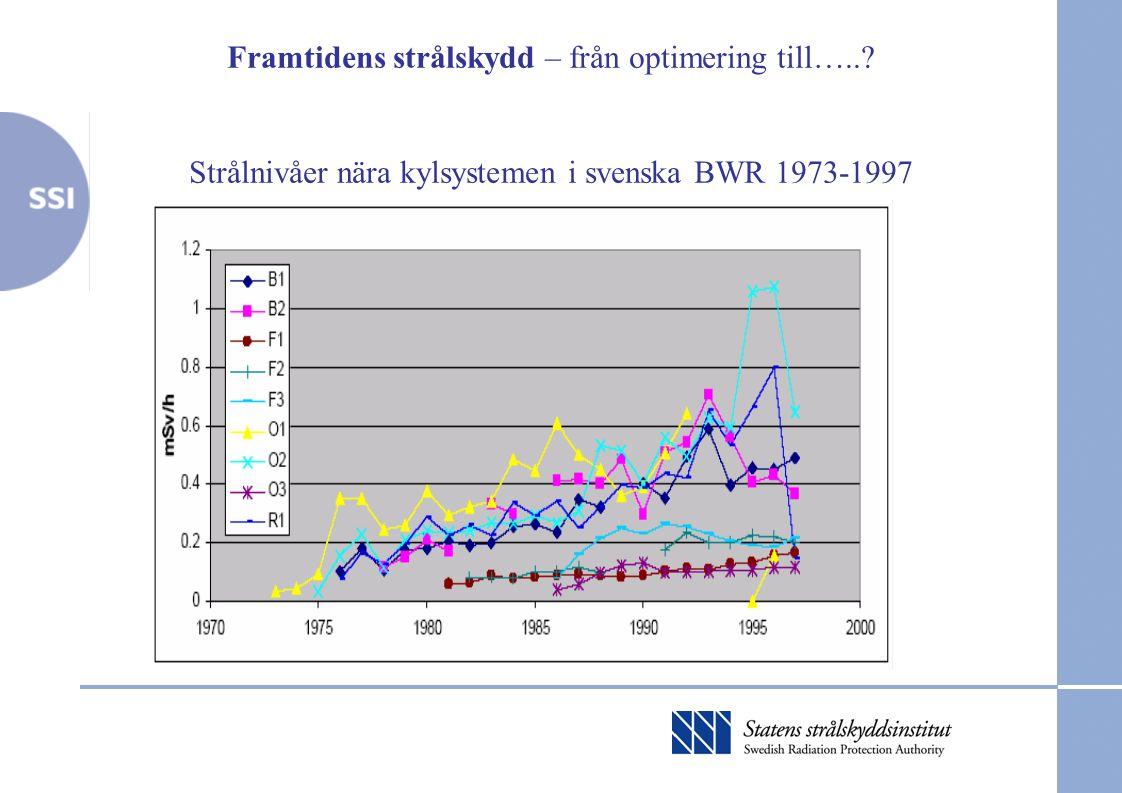Framtidens strålskydd – från optimering till…..? Strålnivåer nära kylsystemen i svenska BWR 1973-1997