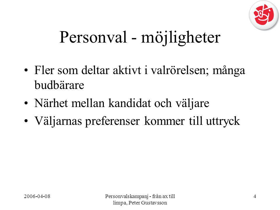 2006-04-08Personvalskampanj - från ax till limpa, Peter Gustavsson 4 Personval - möjligheter •Fler som deltar aktivt i valrörelsen; många budbärare •N