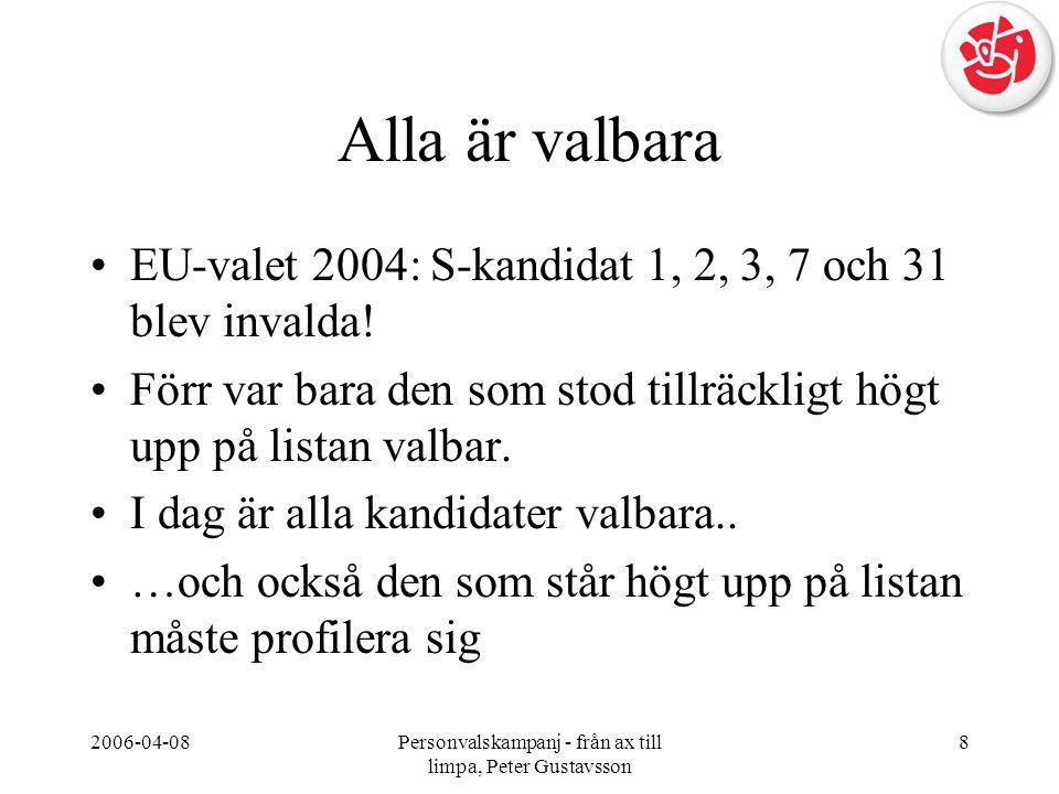 2006-04-08Personvalskampanj - från ax till limpa, Peter Gustavsson 8 Alla är valbara •EU-valet 2004: S-kandidat 1, 2, 3, 7 och 31 blev invalda! •Förr