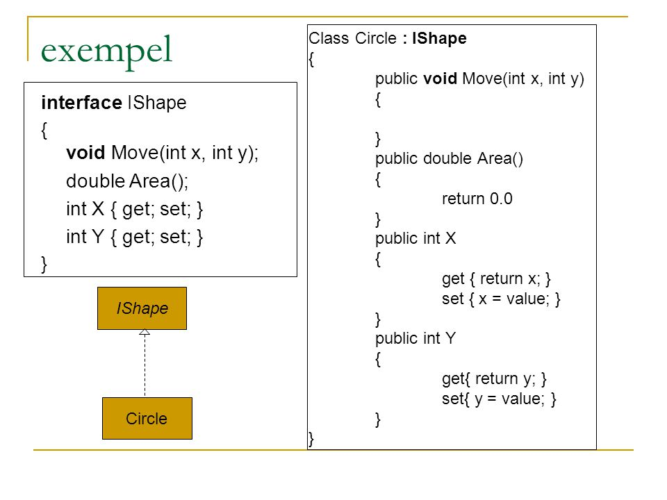 exempel interface IShape { void Move(int x, int y); double Area(); int X { get; set; } int Y { get; set; } } IShape Circle Class Circle : IShape { public void Move(int x, int y) { } public double Area() { return 0.0 } public int X { get { return x; } set { x = value; } } public int Y { get{ return y; } set{ y = value; } }