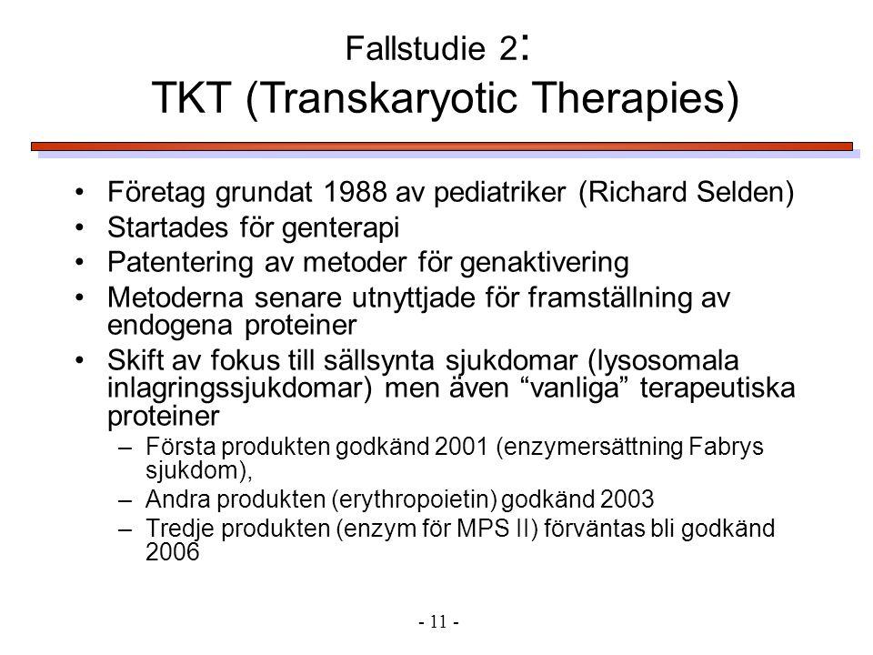 •Företag grundat 1988 av pediatriker (Richard Selden) •Startades för genterapi •Patentering av metoder för genaktivering •Metoderna senare utnyttjade för framställning av endogena proteiner •Skift av fokus till sällsynta sjukdomar (lysosomala inlagringssjukdomar) men även vanliga terapeutiska proteiner –Första produkten godkänd 2001 (enzymersättning Fabrys sjukdom), –Andra produkten (erythropoietin) godkänd 2003 –Tredje produkten (enzym för MPS II) förväntas bli godkänd 2006 Fallstudie 2 : TKT (Transkaryotic Therapies) - 11 -