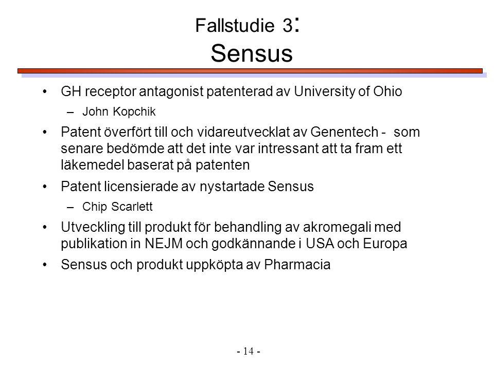 •GH receptor antagonist patenterad av University of Ohio –John Kopchik •Patent överfört till och vidareutvecklat av Genentech - som senare bedömde att det inte var intressant att ta fram ett läkemedel baserat på patenten •Patent licensierade av nystartade Sensus –Chip Scarlett •Utveckling till produkt för behandling av akromegali med publikation in NEJM och godkännande i USA och Europa •Sensus och produkt uppköpta av Pharmacia Fallstudie 3 : Sensus - 14 -