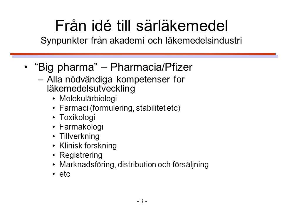 Från idé till särläkemedel Synpunkter från akademi och läkemedelsindustri - 3 - • Big pharma – Pharmacia/Pfizer –Alla nödvändiga kompetenser for läkemedelsutveckling •Molekulärbiologi •Farmaci (formulering, stabilitet etc) •Toxikologi •Farmakologi •Tillverkning •Klinisk forskning •Registrering •Marknadsföring, distribution och försäljning •etc