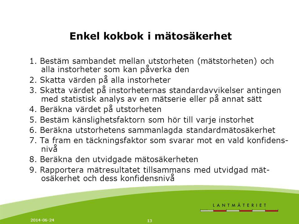 2014-06-24 13 Enkel kokbok i mätosäkerhet 1. Bestäm sambandet mellan utstorheten (mätstorheten) och alla instorheter som kan påverka den 2. Skatta vär