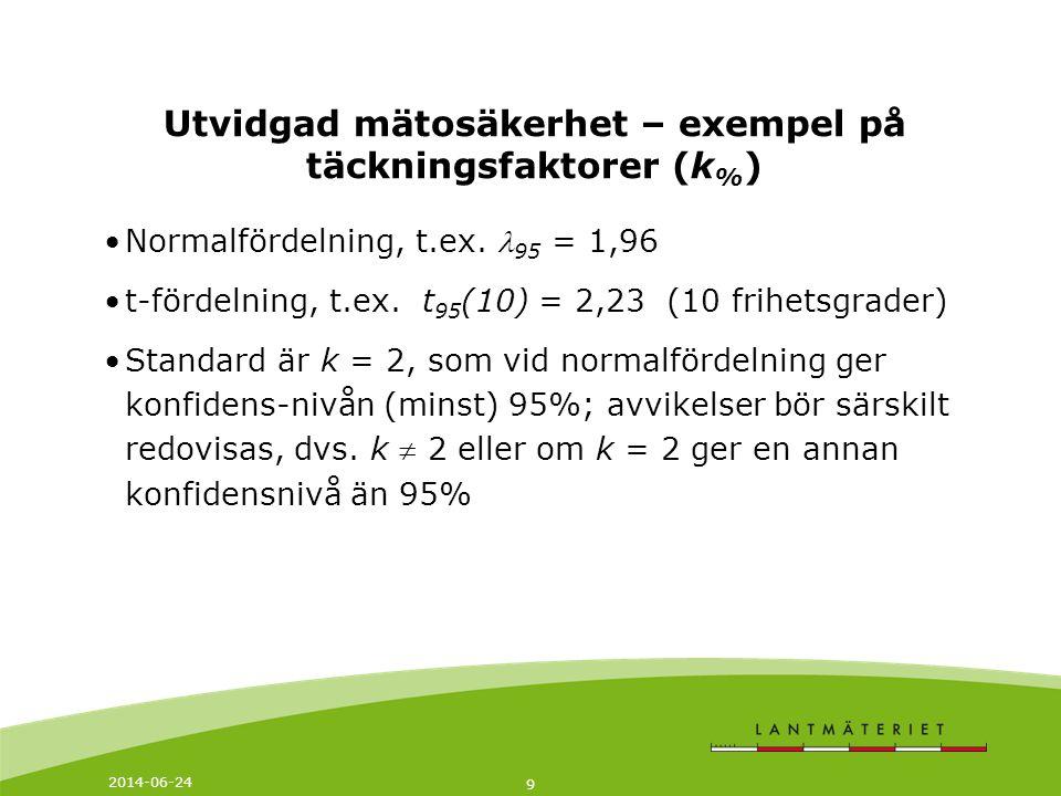 2014-06-24 9 Utvidgad mätosäkerhet – exempel på täckningsfaktorer (k % ) •Normalfördelning, t.ex.  95 = 1,96 •t-fördelning, t.ex. t 95 (10) = 2,23 (1