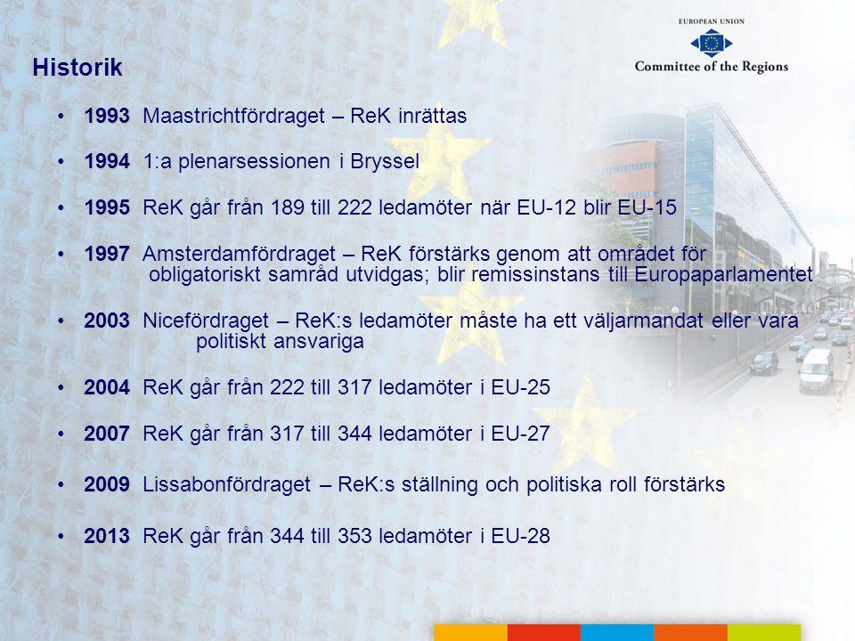 Historik •1993 •1993Maastrichtfördraget – ReK inrättas •1994 •19941:a plenarsessionen i Bryssel •1995 •1995ReK går från 189 till 222 ledamöter när EU-