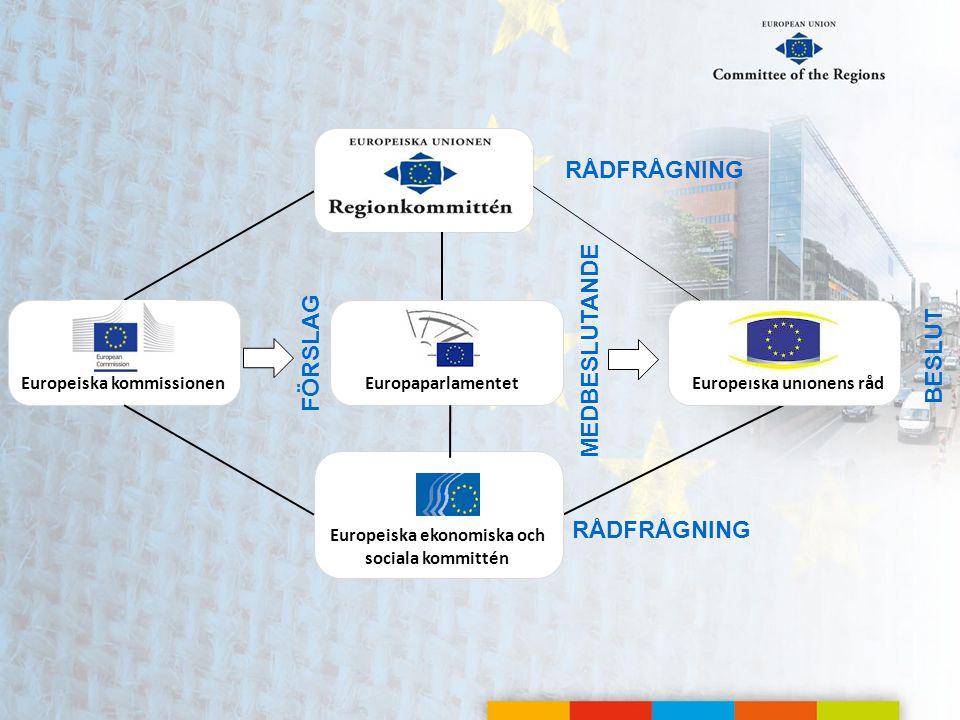 FÖRSLAG MEDBESLUTANDE RÅDFRÅGNING Europeiska kommissionenEuropaparlamentetEuropeiska unionens råd BESLUT Europeiska ekonomiska och sociala kommittén