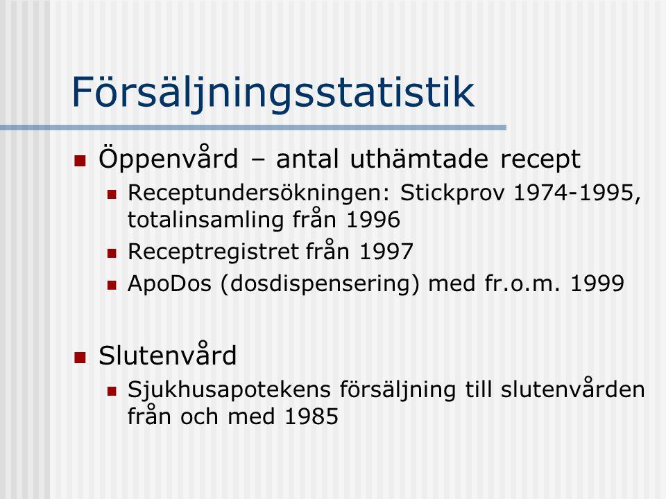 Försäljningsstatistik  Öppenvård – antal uthämtade recept  Receptundersökningen: Stickprov 1974-1995, totalinsamling från 1996  Receptregistret från 1997  ApoDos (dosdispensering) med fr.o.m.