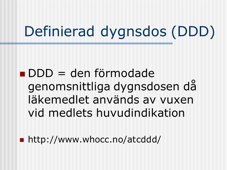 Tänk på  Metenamin (Hiprex) ca 10% av DDD  Recipe eller DDD (barn o gamla, långtidsbehandling, dosering etc)  Vad finns i nämnaren.