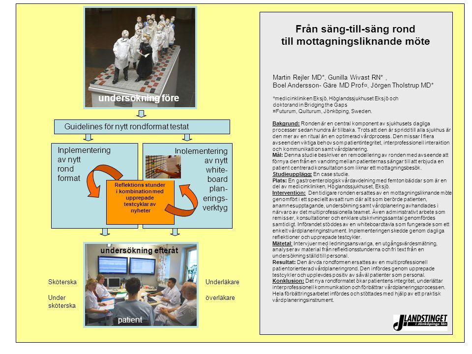 undersökning efteråt Inplementering av nytt rond format Inplementering av nytt white- board plan- erings- verktyg Guidelines för nytt rondformat testa