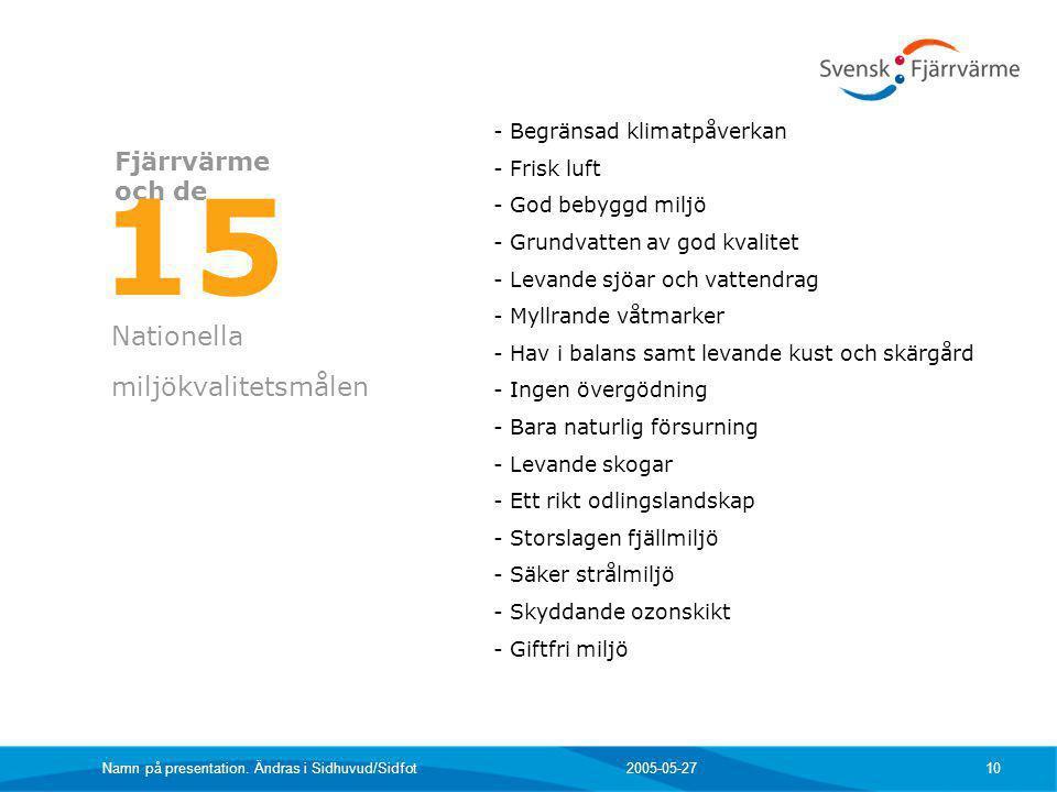 2005-05-27 Namn på presentation. Ändras i Sidhuvud/Sidfot 10 Fjärrvärme och de 15 Nationella miljökvalitetsmålen - Begränsad klimatpåverkan - Frisk lu