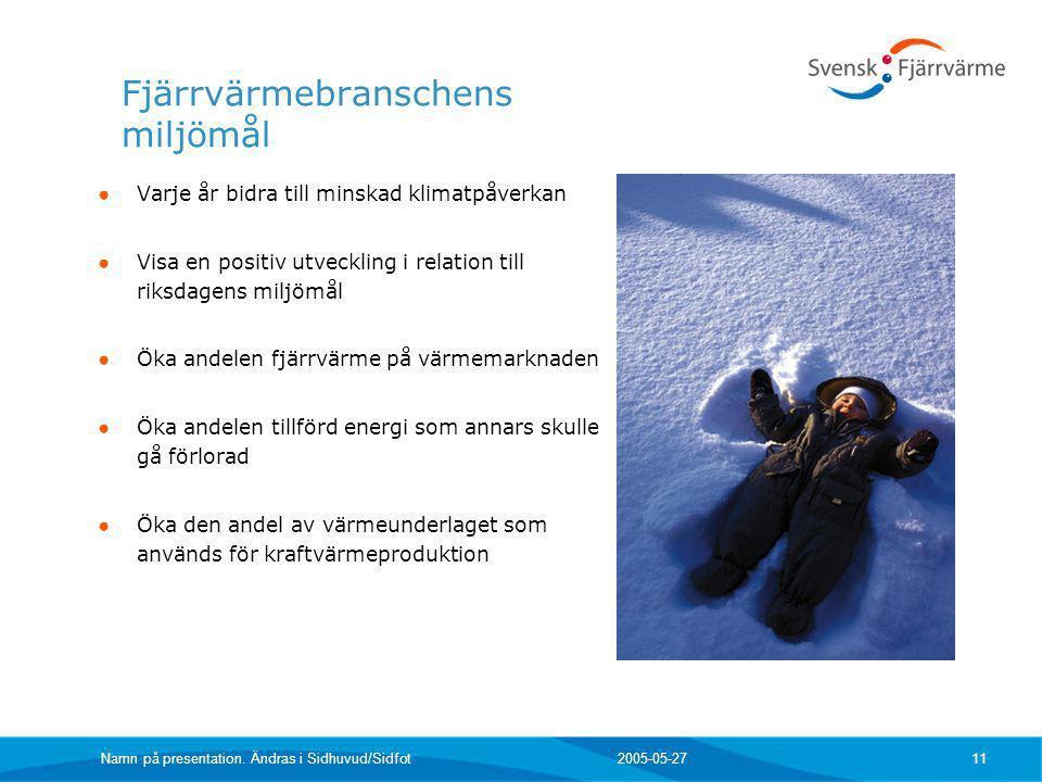 2005-05-27 Namn på presentation. Ändras i Sidhuvud/Sidfot 11 Fjärrvärmebranschens miljömål ● Varje år bidra till minskad klimatpåverkan ● Visa en posi