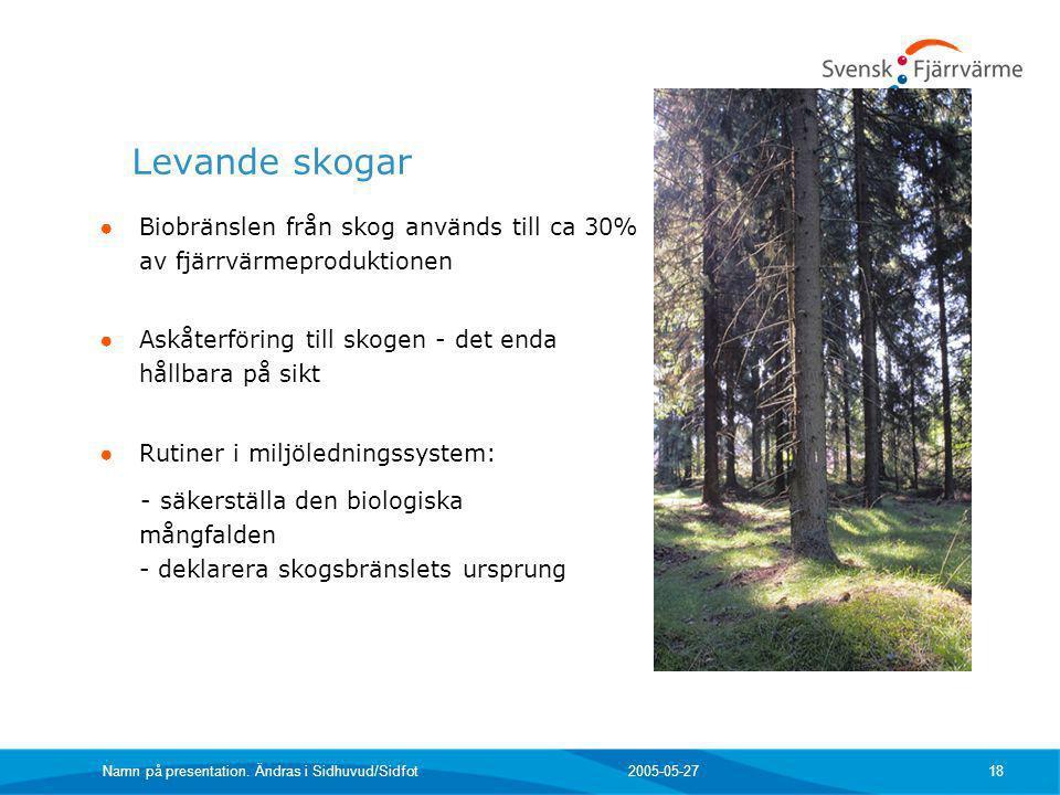 2005-05-27 Namn på presentation. Ändras i Sidhuvud/Sidfot 18 ● Biobränslen från skog används till ca 30% av fjärrvärmeproduktionen ● Askåterföring til