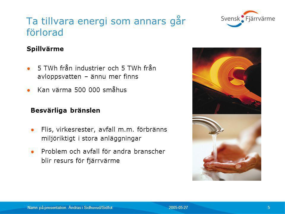 2005-05-27 Namn på presentation. Ändras i Sidhuvud/Sidfot 5 Ta tillvara energi som annars går förlorad Spillvärme ● 5 TWh från industrier och 5 TWh fr