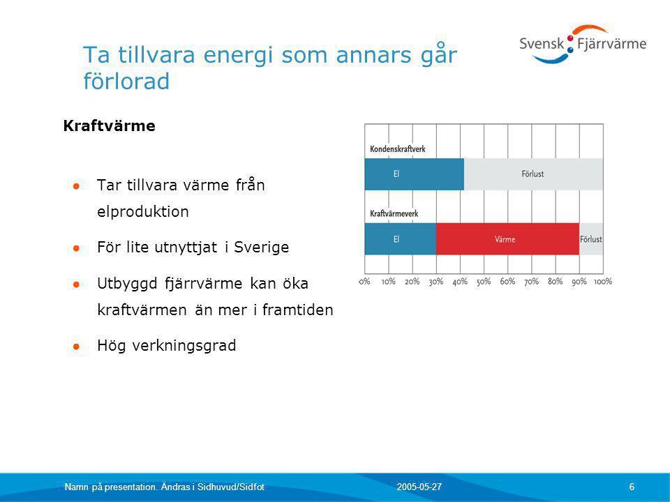 2005-05-27 Namn på presentation. Ändras i Sidhuvud/Sidfot 6 ● Tar tillvara värme från elproduktion ● För lite utnyttjat i Sverige ● Utbyggd fjärrvärme