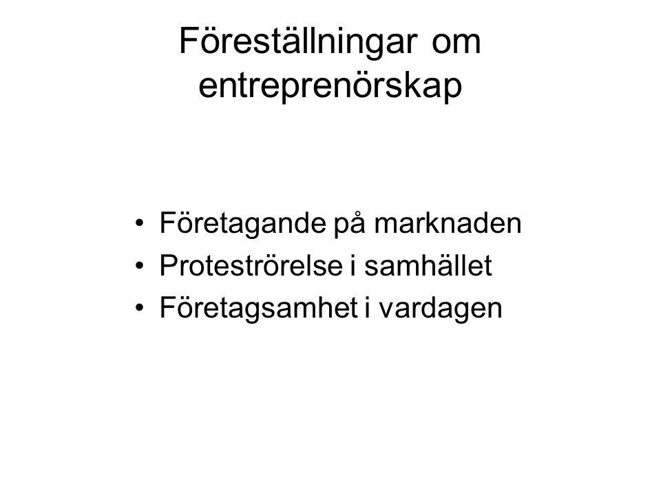 Föreställningar om entreprenörskap •Företagande på marknaden •Proteströrelse i samhället •Företagsamhet i vardagen