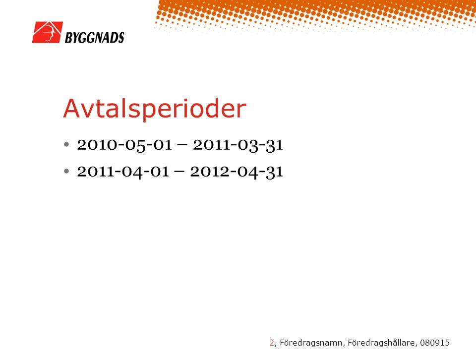 2, Föredragsnamn, Föredragshållare, 080915 Avtalsperioder •2010-05-01 – 2011-03-31 •2011-04-01 – 2012-04-31